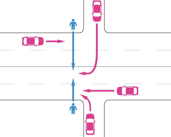 横断歩道から50m以上離れた片側2車線以上の交差点すぐ近くの道路を横断中の歩行者と車の事故