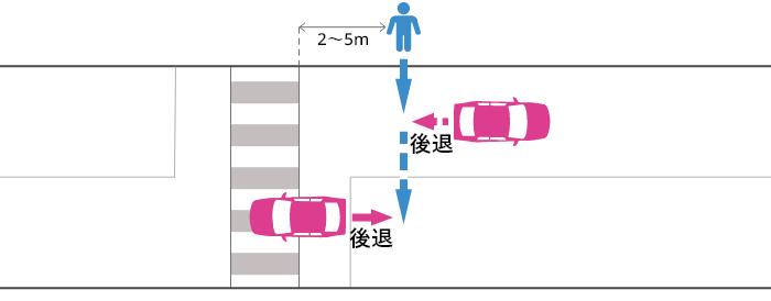 信号機の無い横断歩道から2~5m離れた片側2車線未満の道路でバックする車とそのすぐ後ろを横断する歩行者の事故