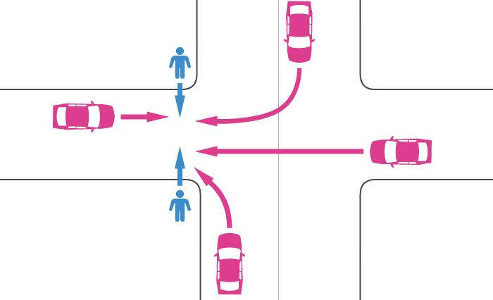 片側が2車線未満で横断歩道から30m以上離れた交差点の明らかに幅の狭い方の信号機の無い道路を横断中の歩行者と車の事故