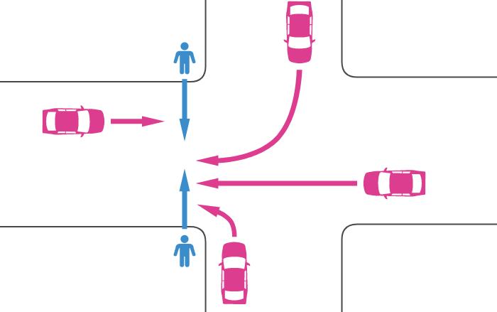 片側が2車線未満で横断歩道から30m以上離れた信号機の無いほぼ同じ幅員の交差点を横断中の歩行者と直進または右左折する車の事故