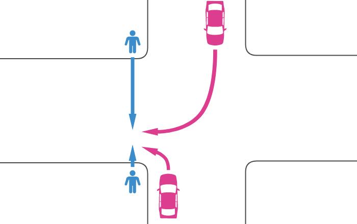 片側が2車線未満で横断歩道から30m以上離れた信号機の無いほぼ同じ幅員の交差点を横断中の歩行者と右左折車の事故