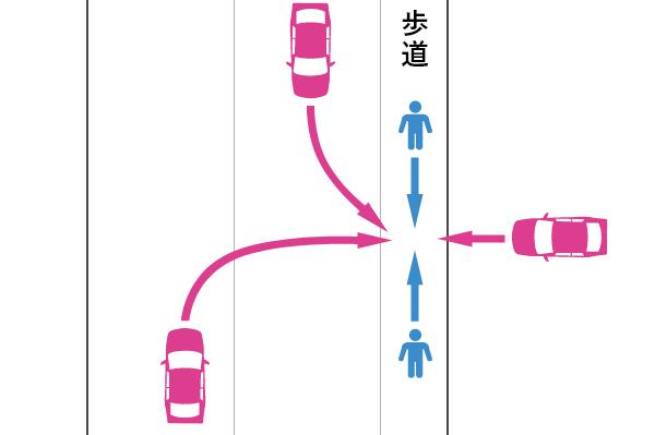 歩道または路側帯での歩行者と車の事故