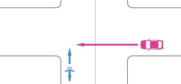 信号機のない交差点で優先道路を走行する自転車とその右の道路から直進してきた車の事故