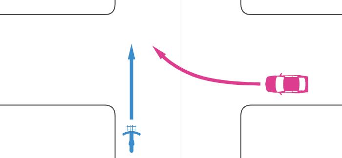 信号機のない交差点で優先道路を走行する自転車とその右の道路から右折してきた車の事故