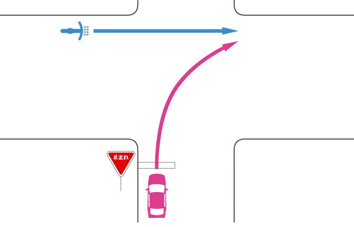 一時停止規制のある右折車とその左の道路から直進してきた自転車の事故