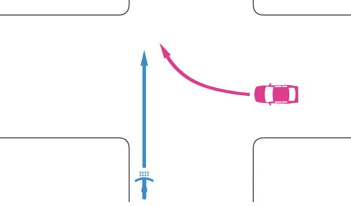 信号機のない同幅員の交差点を自転車が直進中に右の道路から車が右折してきたときの事故