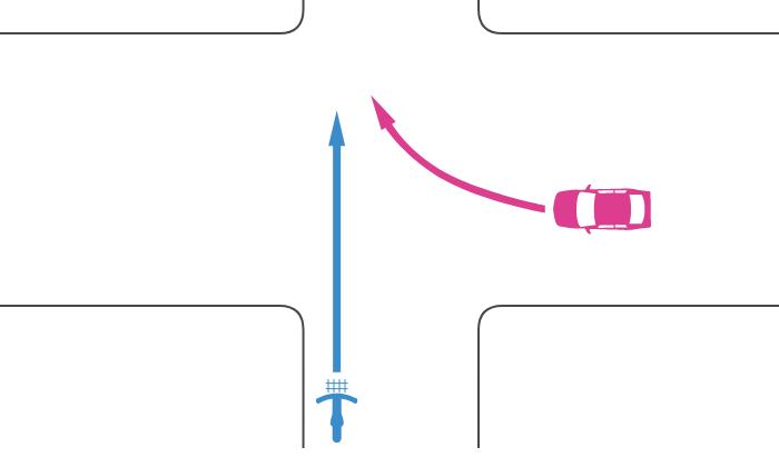 信号機のない交差点で狭路を直進する自転車とその右の広路から右折してきた車の事故