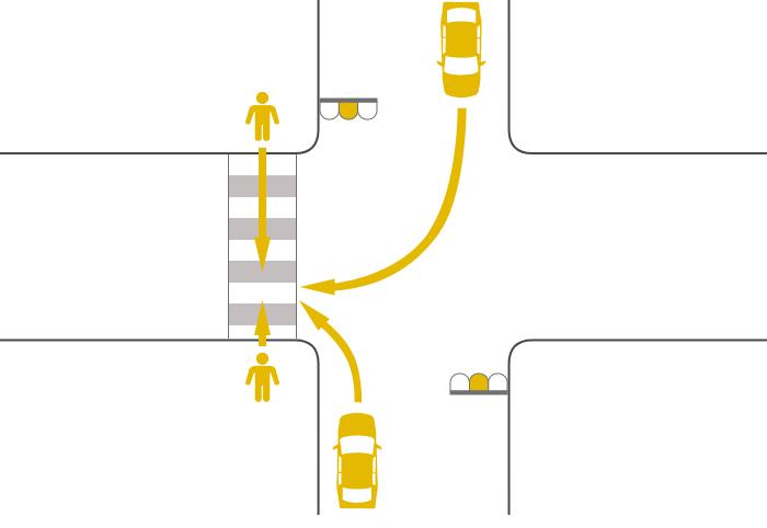 黄信号で右折または左折した車と黄信号で横断歩道を渡っていた歩行者の事故