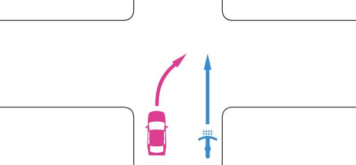 信号機のない交差点に同じ道路から入った自転車と右折車の事故