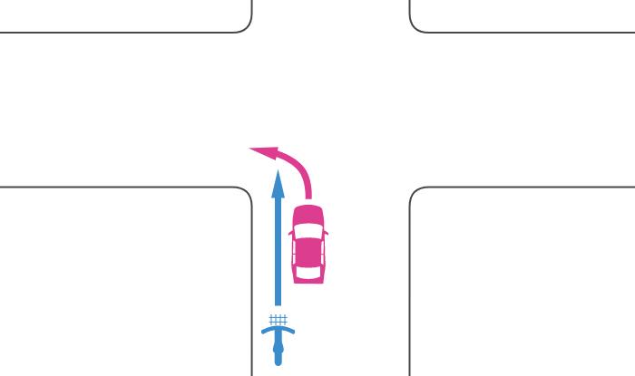 信号機のない交差点で左折した先行車と自転車の事故
