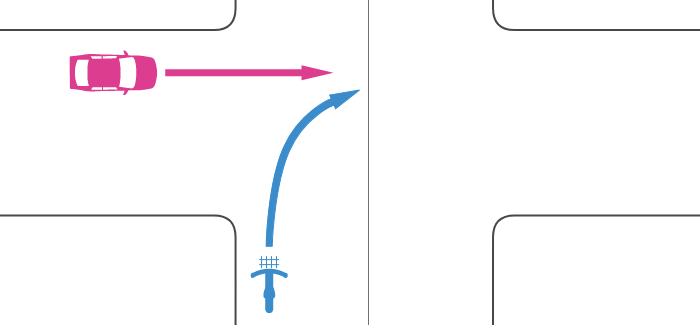 信号機のない交差点に優先道路から二段階右折を怠って右折進入する自転車とその左の非優先道路から直進進入する車の事故