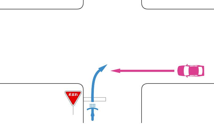 信号機のない交差点に一時停止規制の道路から二段階右折を怠って右折進入する自転車とその右の一時停止規制のない道路から直進進入する車の事故