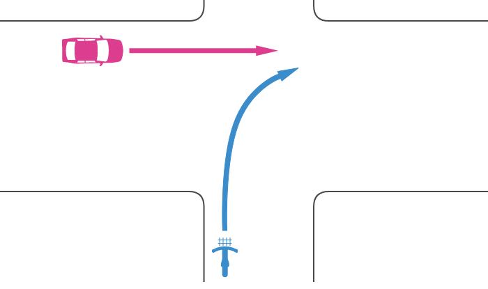 信号機のない交差点に狭路から二段階右折を怠って右折進入する自転車とその左の広路から直進進入する車の事故