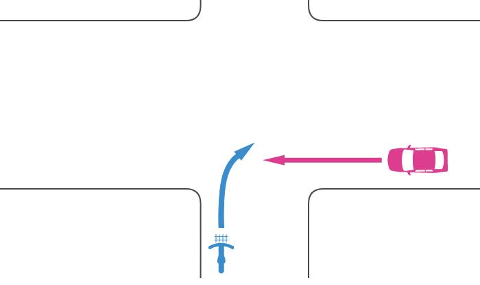 信号機のない交差点に狭路から二段階右折を怠って右折進入する自転車とその右の広路から直進進入する車の事故