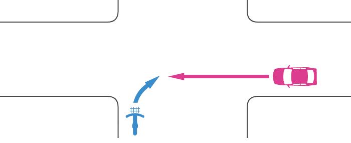 信号機のない交差点に広路から二段階右折を怠って右折進入する自転車とその右の狭路から直進進入する車の事故