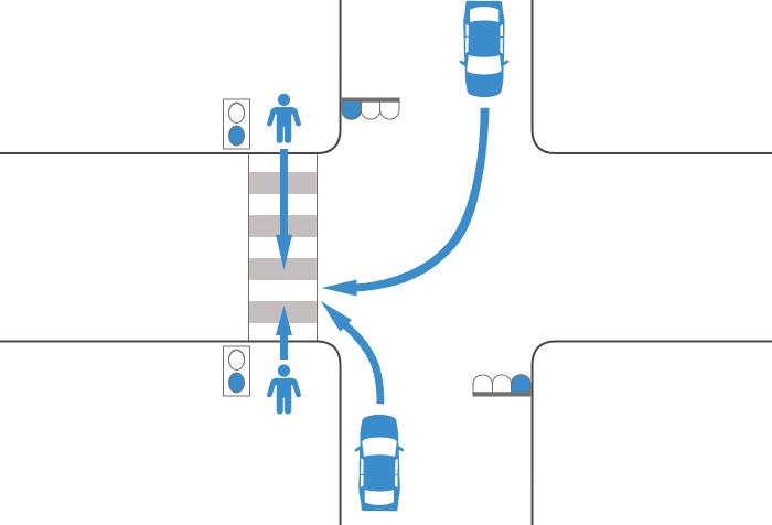 青信号で右折または左折した車と青信号で横断歩道を渡っていた歩行者の事故