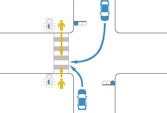 青信号で右折または左折した車と黄(青点滅)信号で横断歩道を渡っていた歩行者の事故