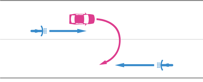 Uターンする車と直進する自転車の事故