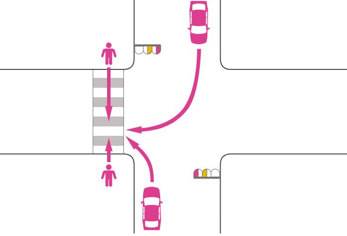 赤点滅または黄点滅信号で右折または左折した車と赤点滅または黄点滅信号で横断歩道を渡っていた歩行者の事故