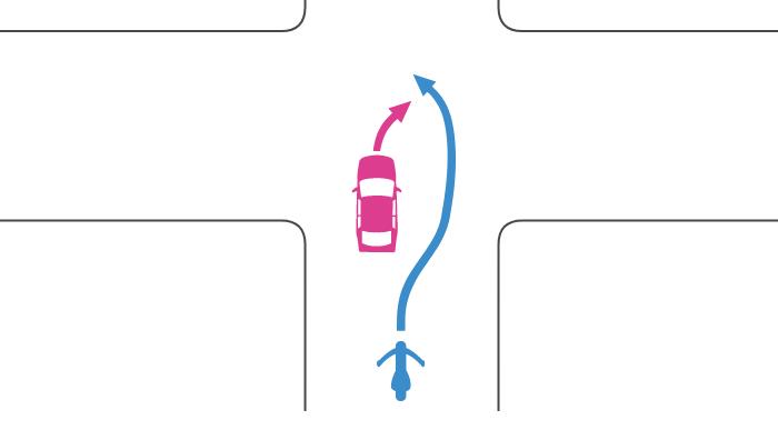 追い越し禁止の交差点で右折する四輪自動車を単車が中央線を越えて追い越した事故
