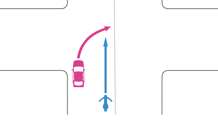 交差点で道路中央に寄らずに右折した四輪自動車を単車が道路中央を越えずに追い越したときの事故