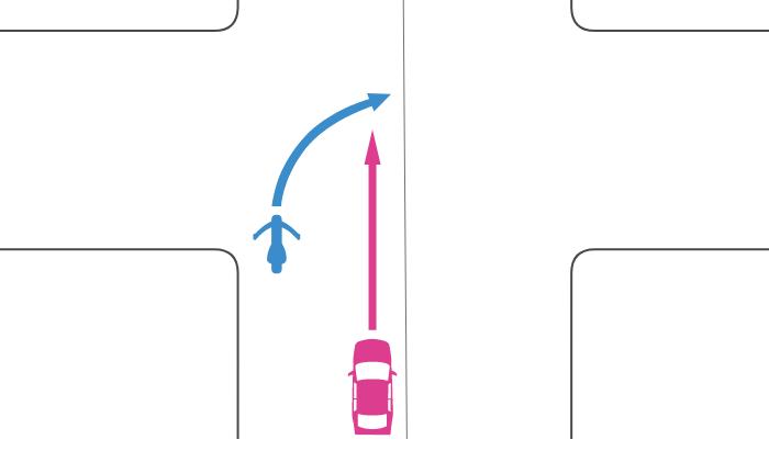 交差点で道路中央に寄らずに右折した単車を四輪自動車が道路中央を越えずに追い越したときの事故