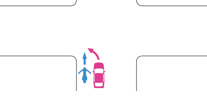同じ道路から交差点に入った直進する単車と左折する四輪自動車の事故
