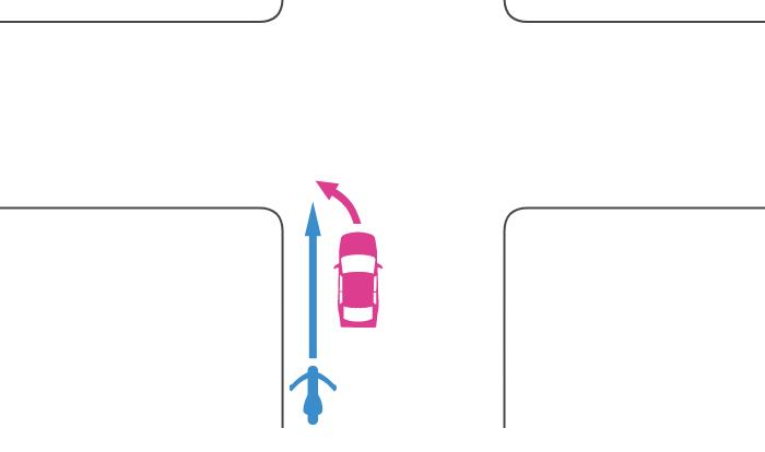 同じ道路から交差点に入った左折する四輪自動車と後続の直進する単車の事故