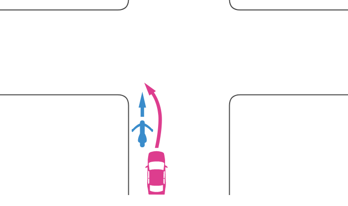 交差点に入って直進する単車とそれを追い越して左折する四輪自動車の事故