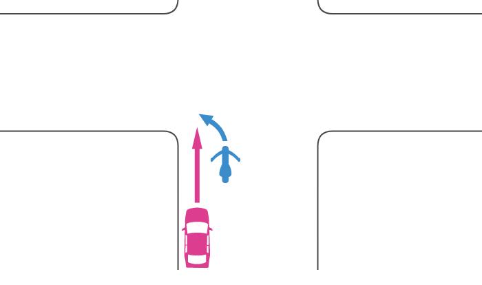 同じ道路から交差点に入った左折する単車と後続の直進する四輪自動車の事故