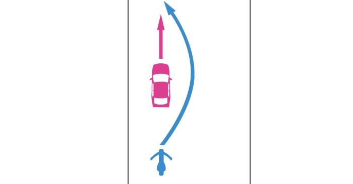 直進する四輪自動車を単車が追い越すときの事故