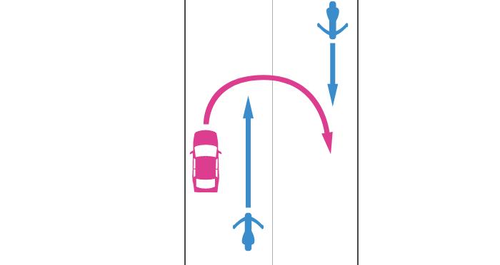 四輪自動車がUターンをして単車と事故を起こしたときの事故