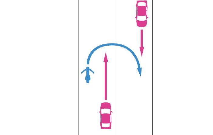 単車がUターンをして四輪自動車と事故を起こしたときの事故