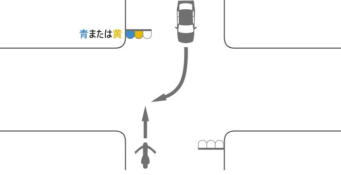 青または黄信号で交差点を直進する単車と対向右折する四輪自動車の事故