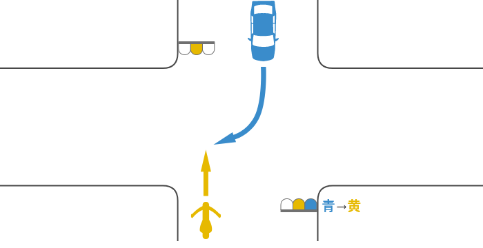 黄信号で交差点を直進する単車と青信号で交差点に入って黄信号で対向右折する四輪自動車の事故