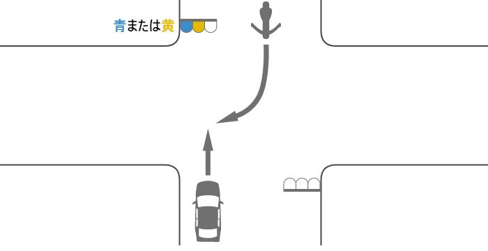 青または黄信号で交差点を直進する四輪自動車と対向右折する単車の事故