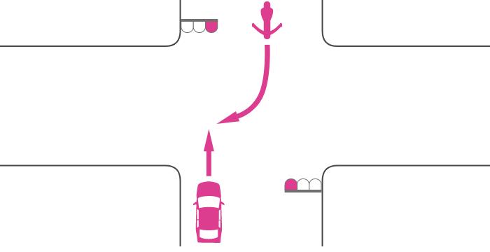 ともに赤信号で交差点を直進する四輪自動車と対向右折する単車の事故