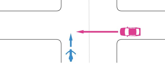 信号機のない交差点に、優先道路から直進進入する単車と、その右の非優先道路から直進進入する四輪自動車の事故