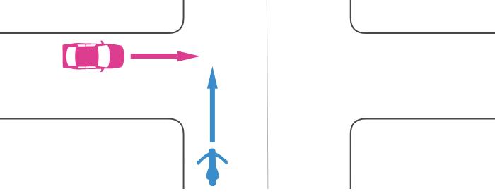 信号機のない交差点に、優先道路から直進進入する単車と、その左の非優先道路から直進進入する四輪自動車の事故