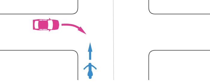 信号機のない交差点に、優先道路から直進進入する単車と、その左の非優先道路から右折進入する四輪自動車の事故