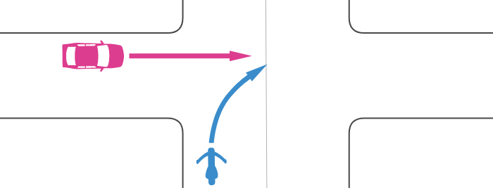 信号機のない交差点に、優先道路から右折進入する単車と、その左の非優先道路から直進進入する四輪自動車の事故