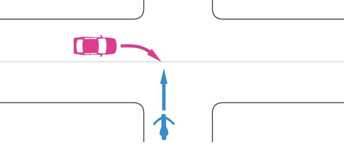 信号機のない交差点に、非優先道路から直進進入する単車と、その左の優先道路から右折進入する四輪自動車の事故