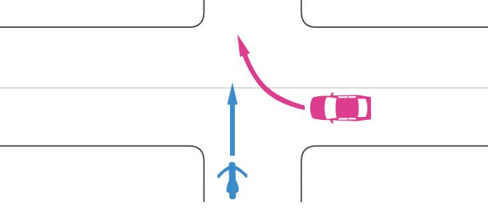 信号機のない交差点に、非優先道路から直進進入する単車と、その右の優先道路から右折進入する四輪自動車の事故