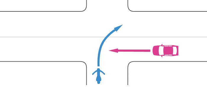 信号機のない交差点に、非優先道路から右折進入する単車と、その右の優先道路から直進進入する四輪自動車の事故