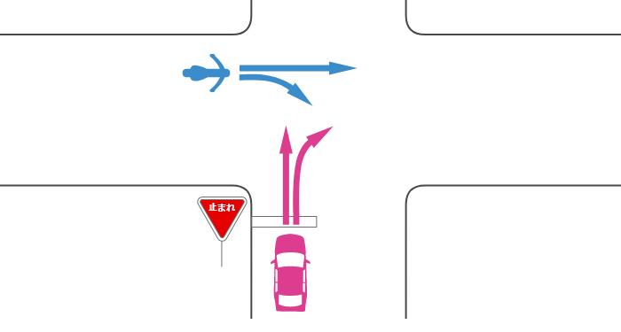 信号機のない交差点に一時停止の規制がある道路から入った四輪自動車とその左の規制がない道路から入った単車の事故