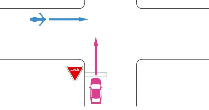 信号機のない交差点に、一時停止規制のある道路から直進進入する四輪自動車と、その左の規制のない道路から直進進入する単車の事故