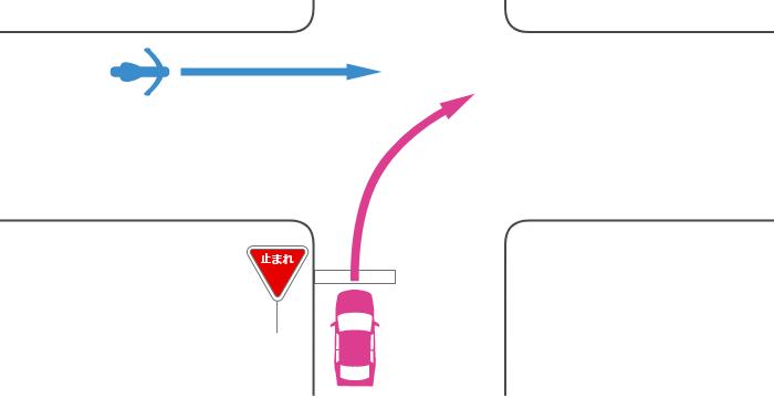 信号機のない交差点に、一時停止規制のある道路から右折進入する四輪自動車と、その左の規制のない道路から直進進入する単車の事故