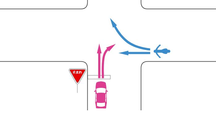 信号機のない交差点に一時停止の規制がある道路から入った四輪自動車とその右の規制がない道路から入った単車の事故