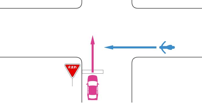 信号機のない交差点に、一時停止規制のある道路から直進進入する四輪自動車と、その右の規制のない道路から直進進入する単車の事故