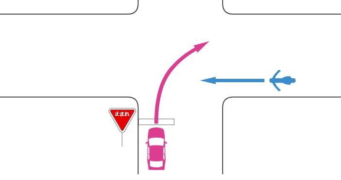 信号機のない交差点に、一時停止規制のある道路から右折進入する四輪自動車と、その右の規制のない道路から直進進入する単車の事故
